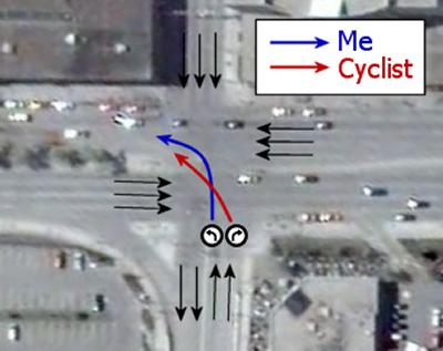 Stupid Cyclist Move